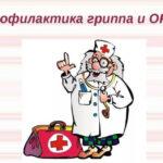 Профилактика гриппа — рекомендации гражданам