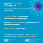 Рекомендации ВОЗ для населения в связи c распространением коронавирусной инфекции (COVID-19)